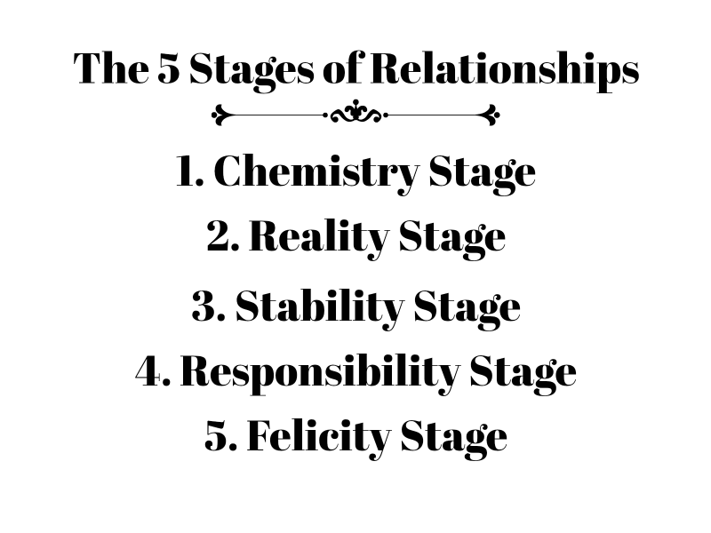 5 stages 5