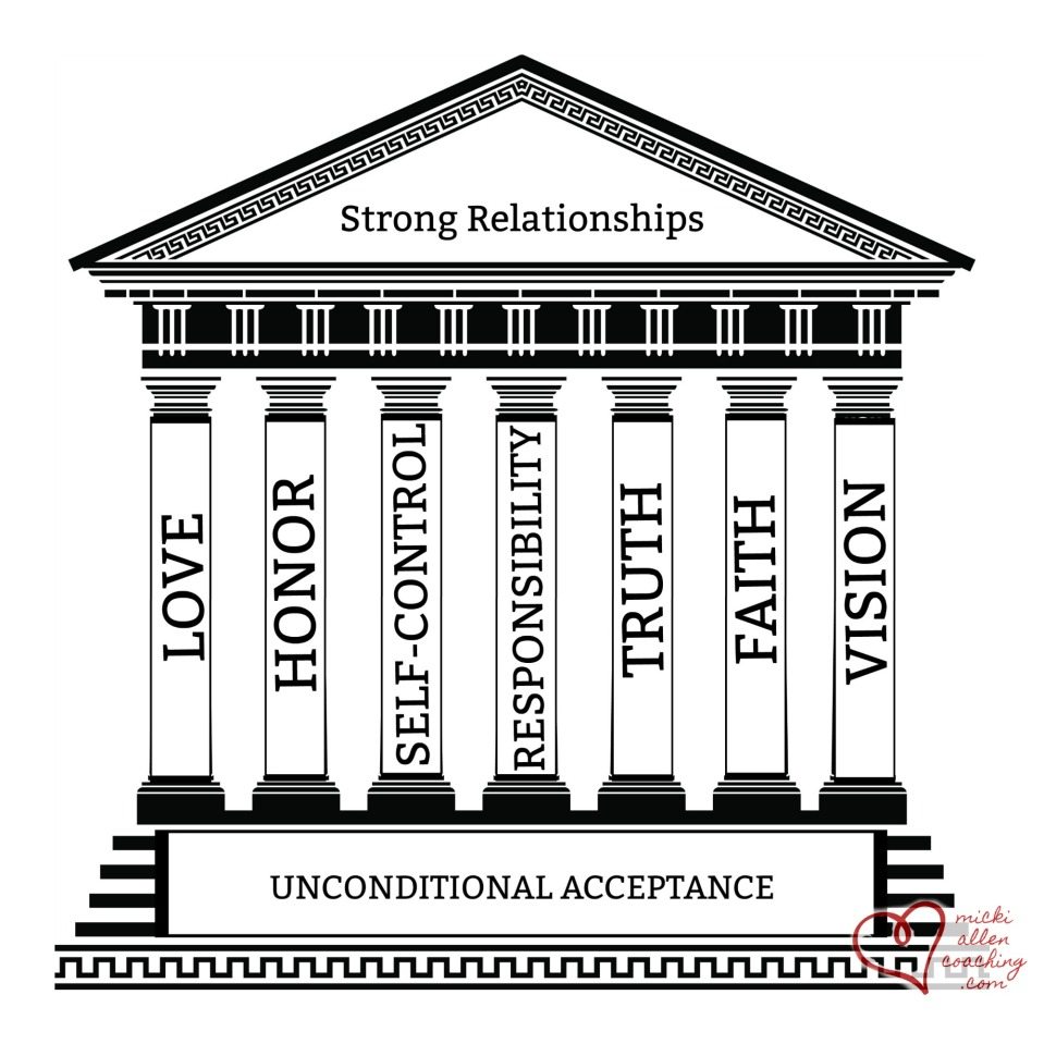7 Pillars of Strong Relationships